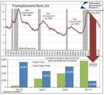 ABOOK-Sept-2014-Payrolls-Unemployment-to-LF.jpg (577×528)