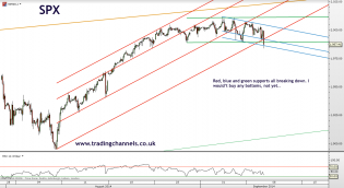 Trading channels: These supports need more support