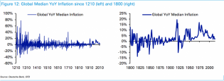 Deutsche Bank On The Bond Bubble - Business Insider