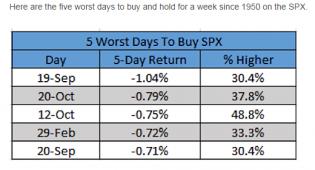 weak buy  days.PNG