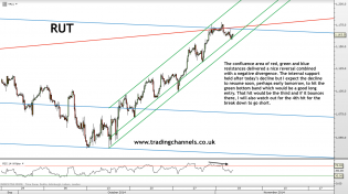 Trading channels: Consolidating smoothly