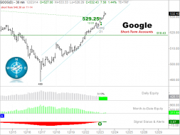 Long Google ST on 12-23.png