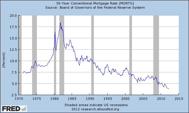 View graph of 30 year conventional mortgage rate socialtrade