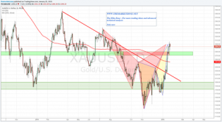 The Market Zone — Weekly Markets Analysis - Only one central bank to...