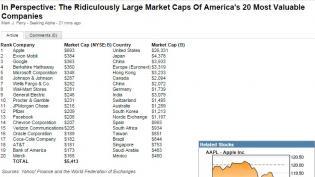 Market Caps Story.jpg