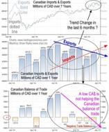 Canadian Trade Balance January 2015