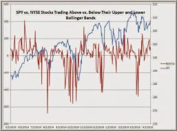 TraderFeed: Three Views of the Breadth of Stock Market Strength