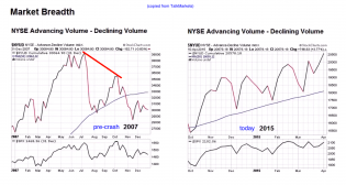 breadth shows market strength.png