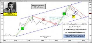 joefridaycommodityrepeatingpatternjuly31.jpg (1577×741)