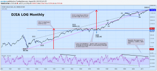 Dow monthly.png