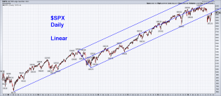 $SPX dailysc.png