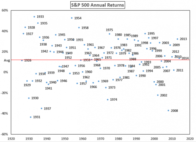 Annual-SPX.png