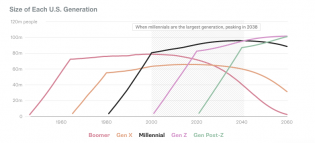 Millennials1.png (784×356)