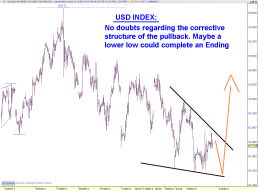 USD INDEX 60 MIN.png