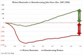 waiter bartender vs MFG since 2007.jpg (814×547)