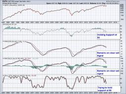 spx-sp-500-index-bollinger-bands-squeeze-market-indicators-march-2016.jpg (770×573)