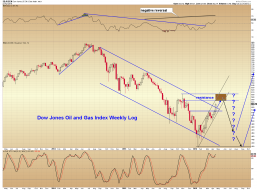 oil and gas weekly log.png