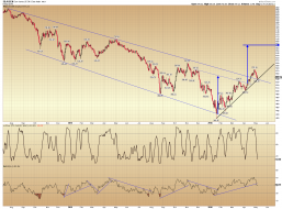 Oil and Gas Index Daiy LOG.png