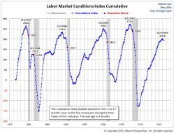 Labor Market.PNG