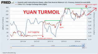 YUAN_AND_US_MARKETS.png