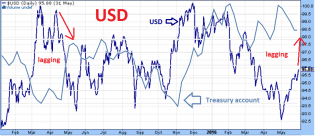 USD_INDEX.png