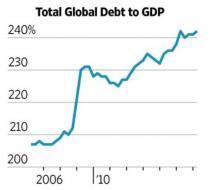 gdp-debt-g.jpg (580×518)
