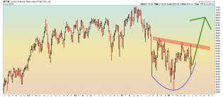 FTSE - Weekly - 6.27.16.png