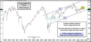 ftse-attempting-breakout-june-29.jpg (1576×728)