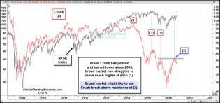 crude-peaked-ahead-of-broad-market-july-13.jpg (1572×734)