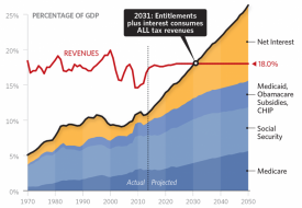 SR-budget-book-2015-chart-4-1024x707.png (1024×707)