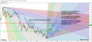 gold weekly (1) 10-08-16.png