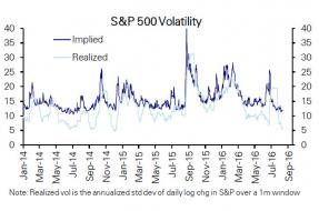 VIX%20realized%20implied[1].jpg