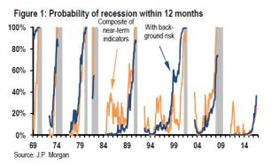 JPM%20recession%202[1].jpg