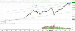 200160830_DJIA.png