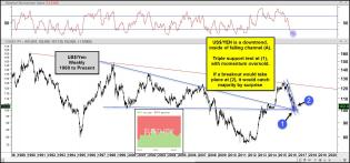 us-dollar-yen-testing-triple-support-with-few-bulls-aug-30.jpg (1570×735)