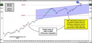 joe-friday-spx-testing-resistance-off-1987-and-2009-lows-sept-9.jpg (1570×732)