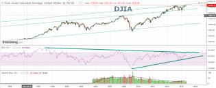 20161001_DJIA.png