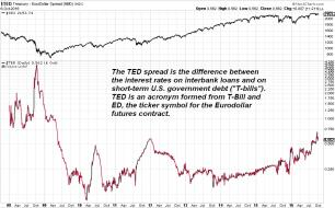 161007 - TED Spread.jpg