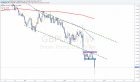GBPUSD flash crash