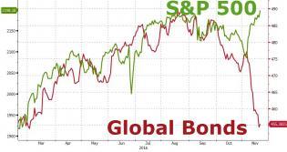 20161122_bonds2.jpg (963×512)