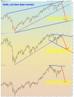 DOW, NYSE, Transports - Monthly - 11.30.16.png