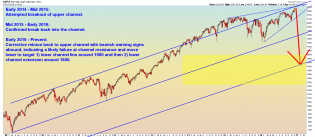 SPX - Weekly - 12.8.16.png