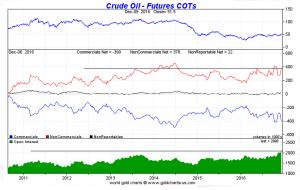 20161210_OIL_COT.png