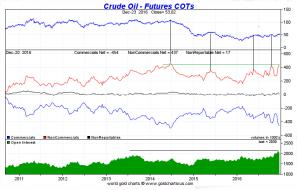 20161224_oil_cot.png