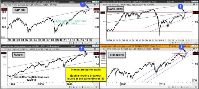 indices-4-pack-testing-breakout-levels-dec-28.jpg (1572×708)