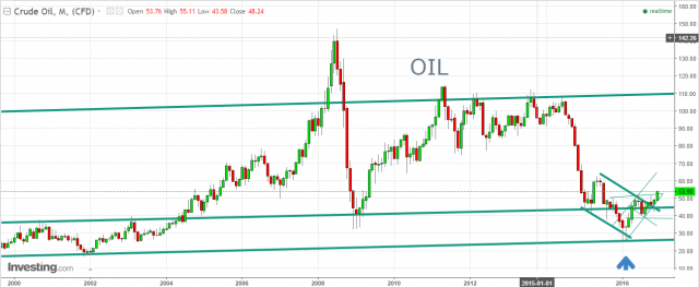 20170101_oil.png