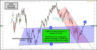 eufn-testing-breakout-level-jan-25.jpg (1295×678)