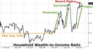 20170310_wealth.jpg (961×509)