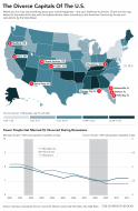 This Map Of U.S. Divorce Rates Shows Where Marriages Go To Die | The Huffington Post