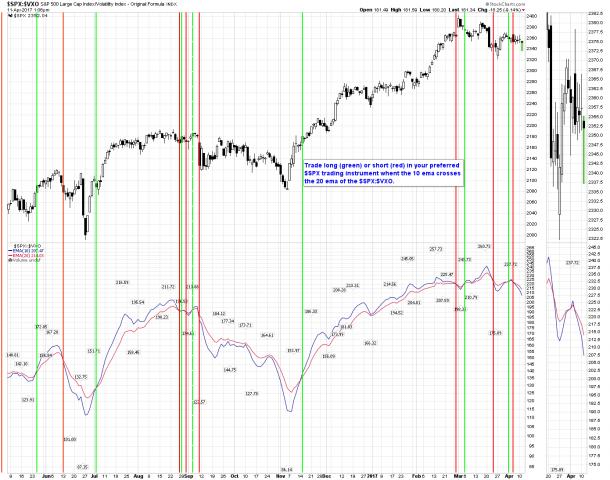 009 Hagler chart 4 11.png